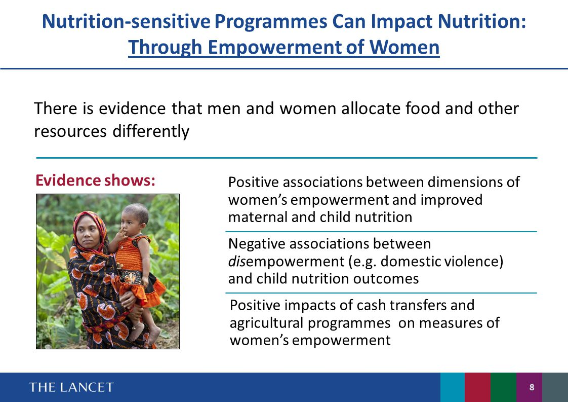 Nutrition-sensitive Programmes Can Impact Nutrition: Through Empowerment of Women