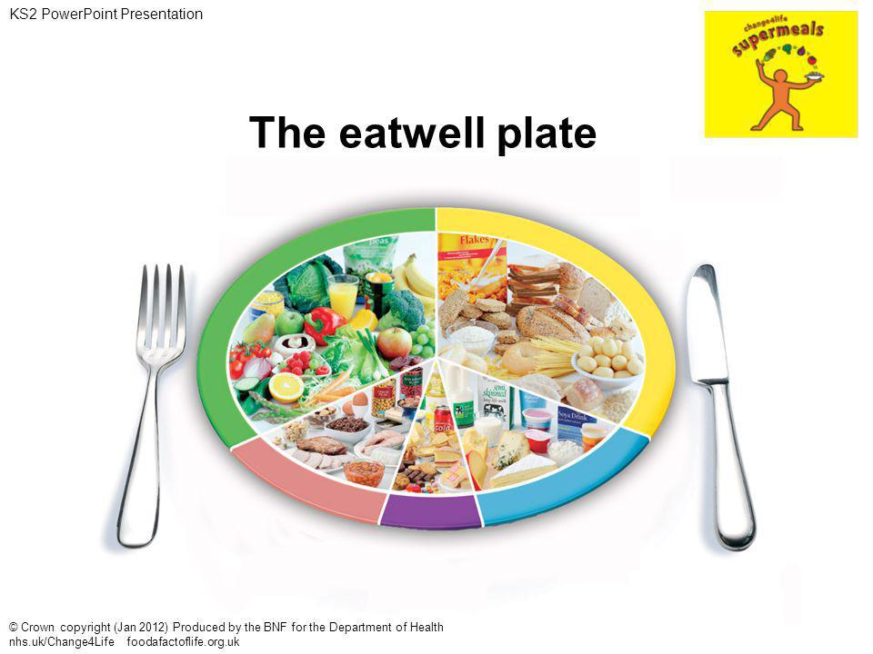 The eatwell plate KS2 PowerPoint Presentation