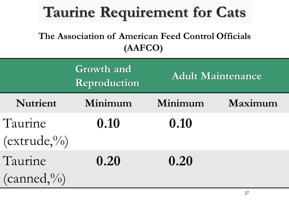 Taurine Requirement for Cats