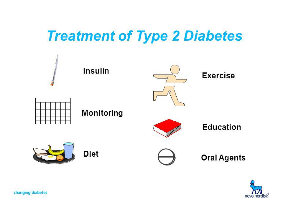 Treatment of Type 2 Diabetes