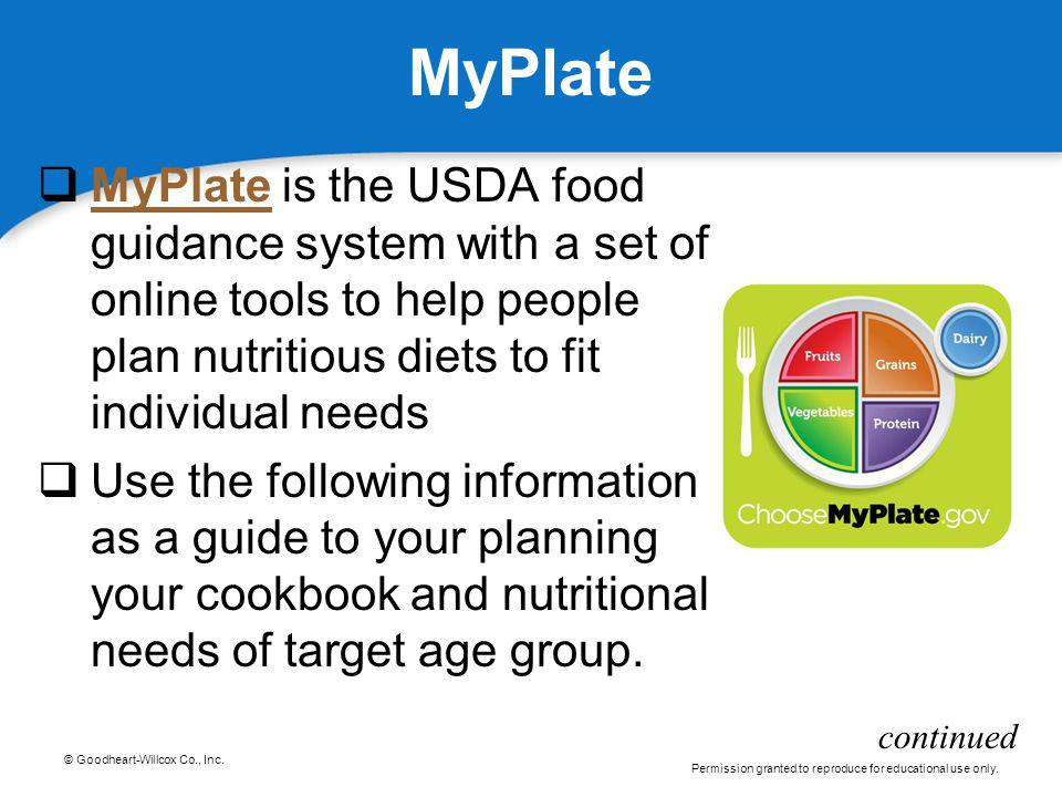 MyPlate MyPlate is the USDA food guidance system with a set of online tools to help people plan nutritious diets to fit individual needs.