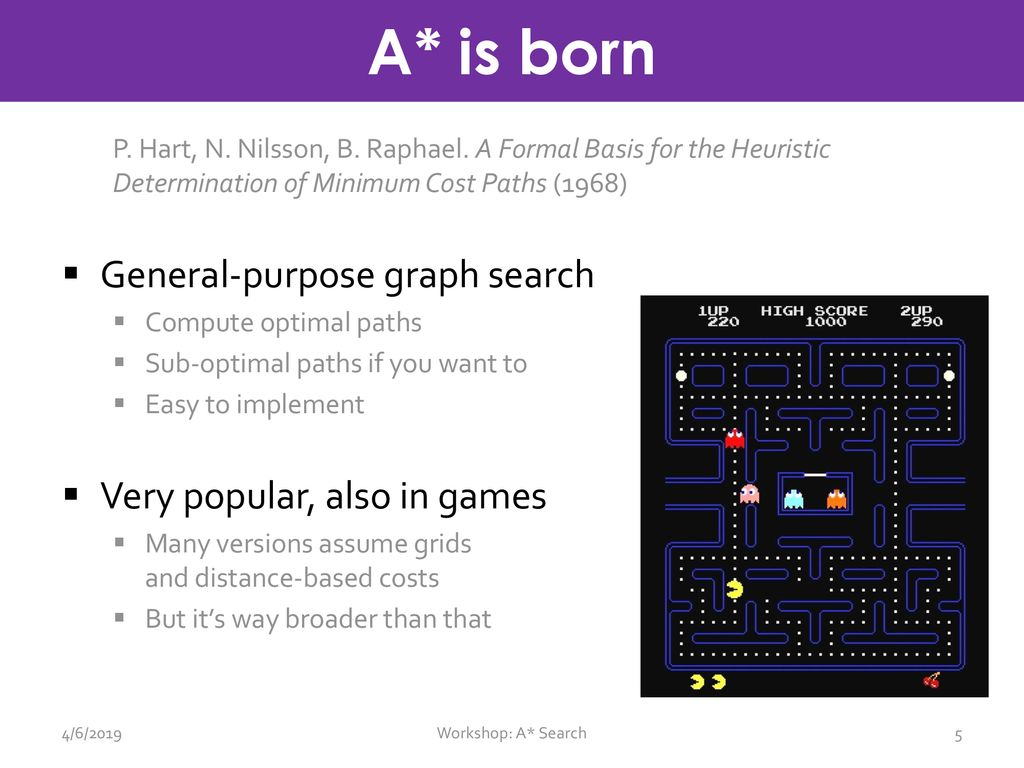 Workshop: A* Search  - ppt download
