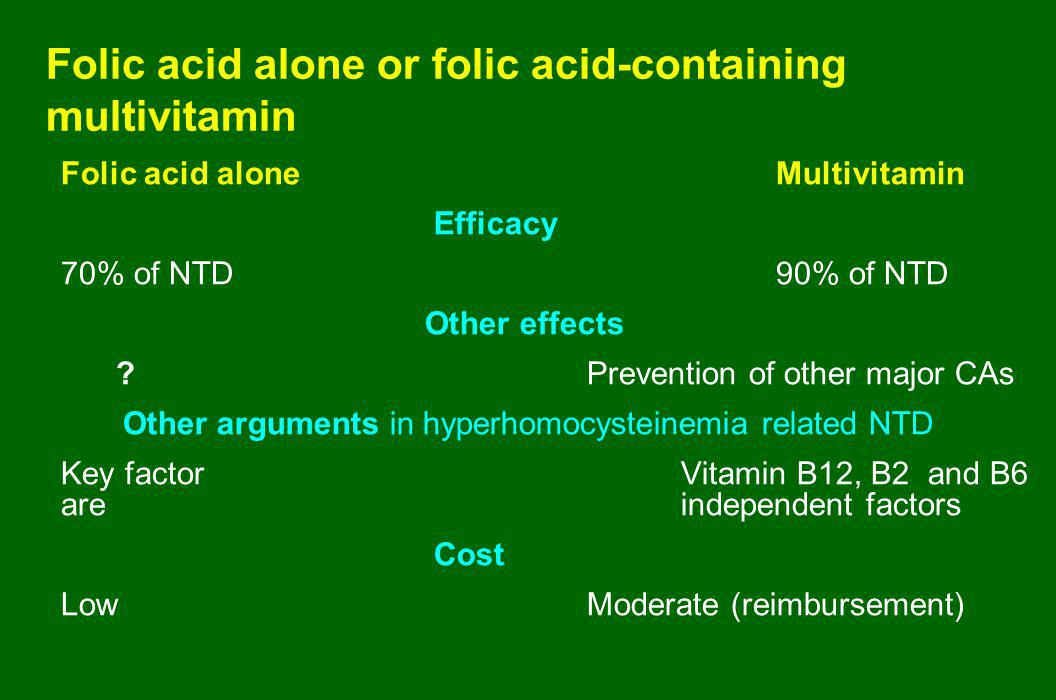 Folic acid alone or folic acid-containing multivitamin