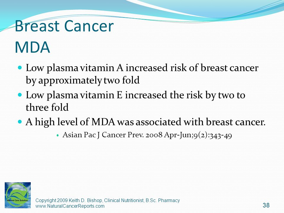 Breast Cancer MDA Low plasma vitamin A increased risk of breast cancer by approximately two fold.