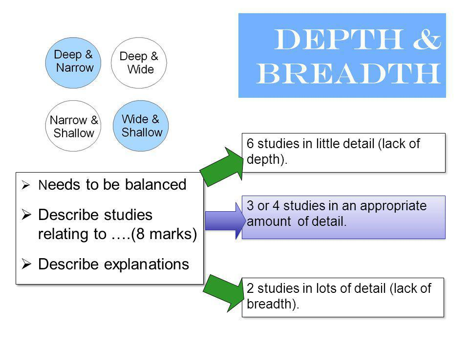 Depth & breadth Describe studies relating to ….(8 marks)