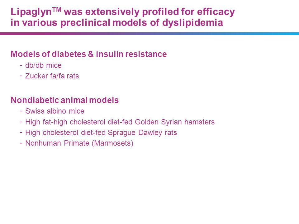 Diabetic animal models Non-diabetic animal Models