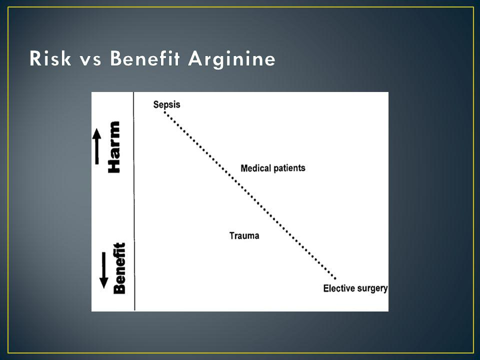 Risk vs Benefit Arginine