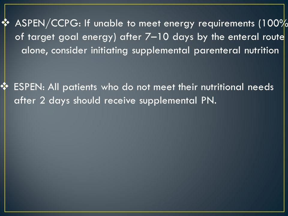 ASPEN/CCPG: If unable to meet energy requirements (100%