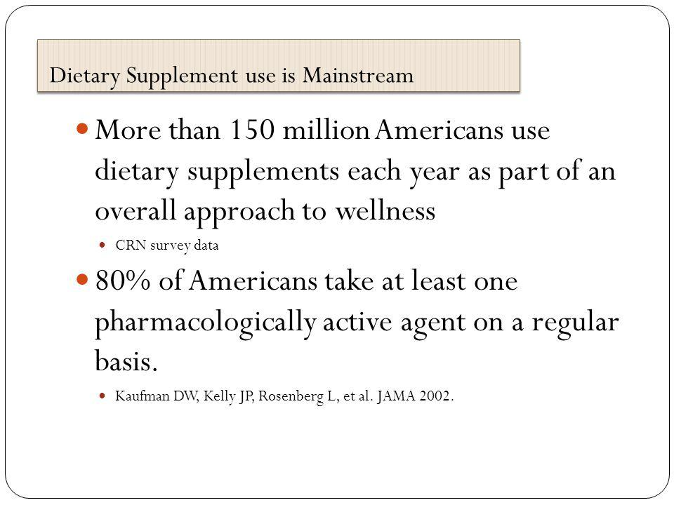 Dietary Supplement use is Mainstream