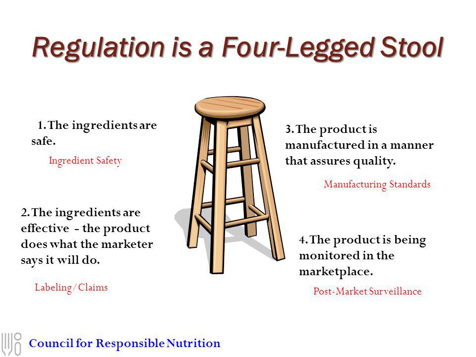 Regulation is a Four-Legged Stool