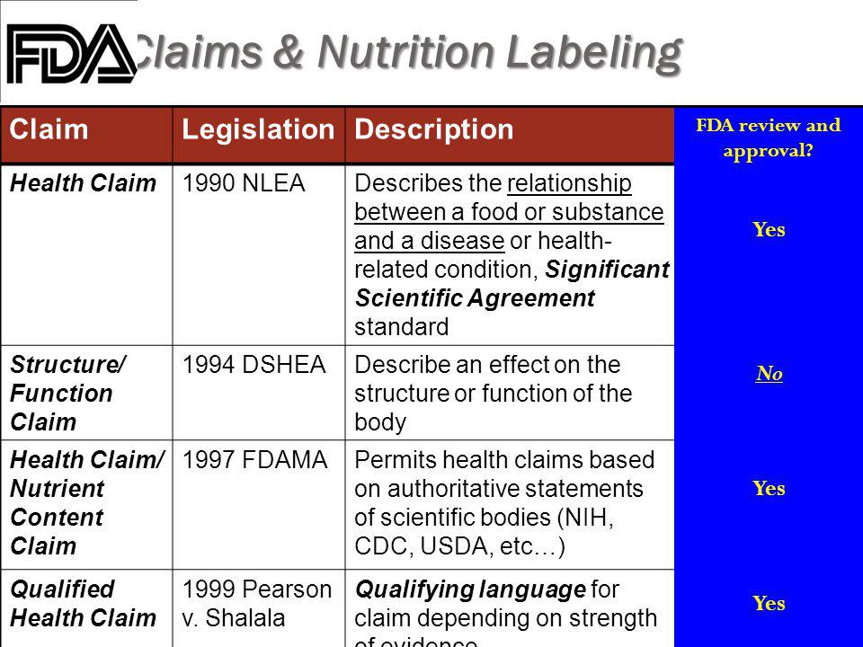 Claims & Nutrition Labeling