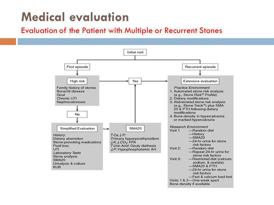 Medical evaluation Evaluation of the Patient with Multiple or Recurrent Stones