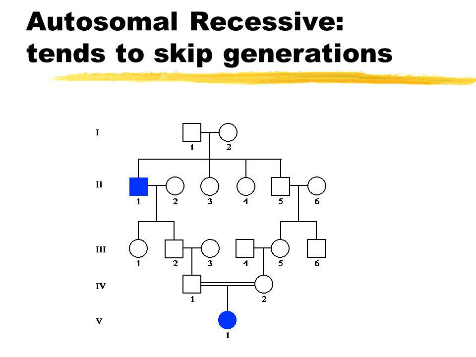 Autosomal Recessive: tends to skip generations