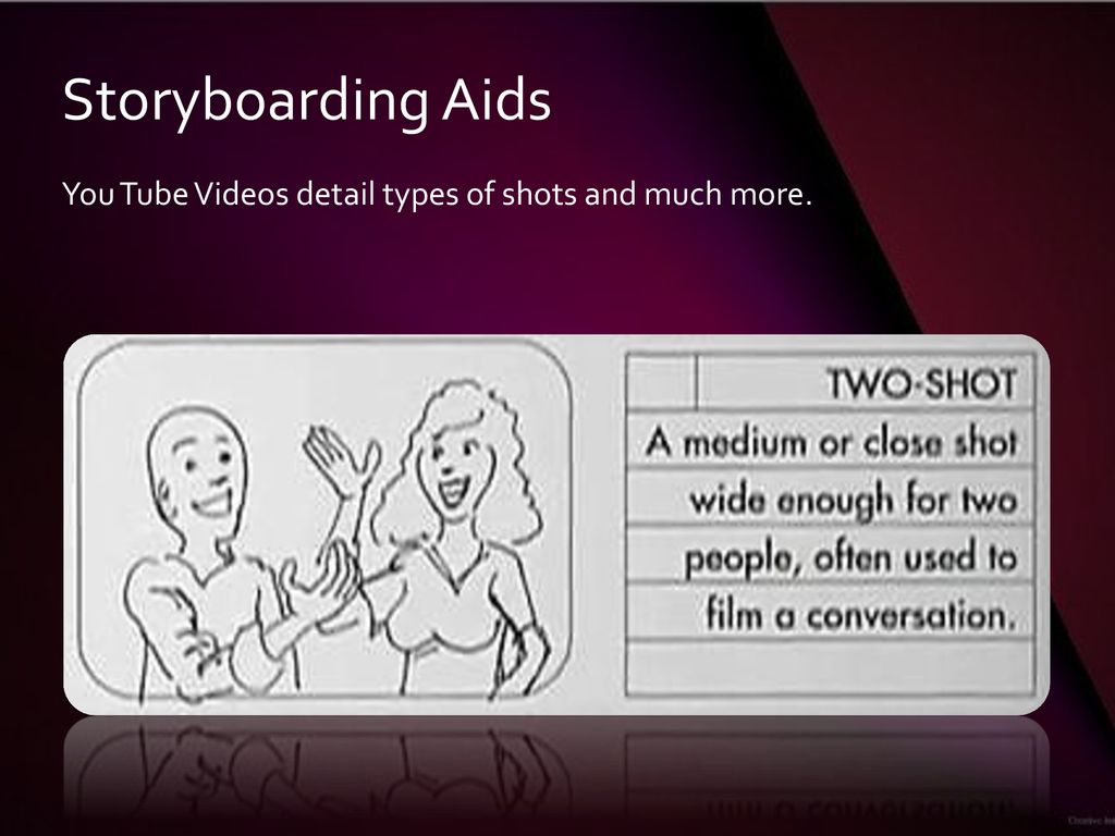 Script Writing, Story Boarding, and Site Selection Issues - ppt download