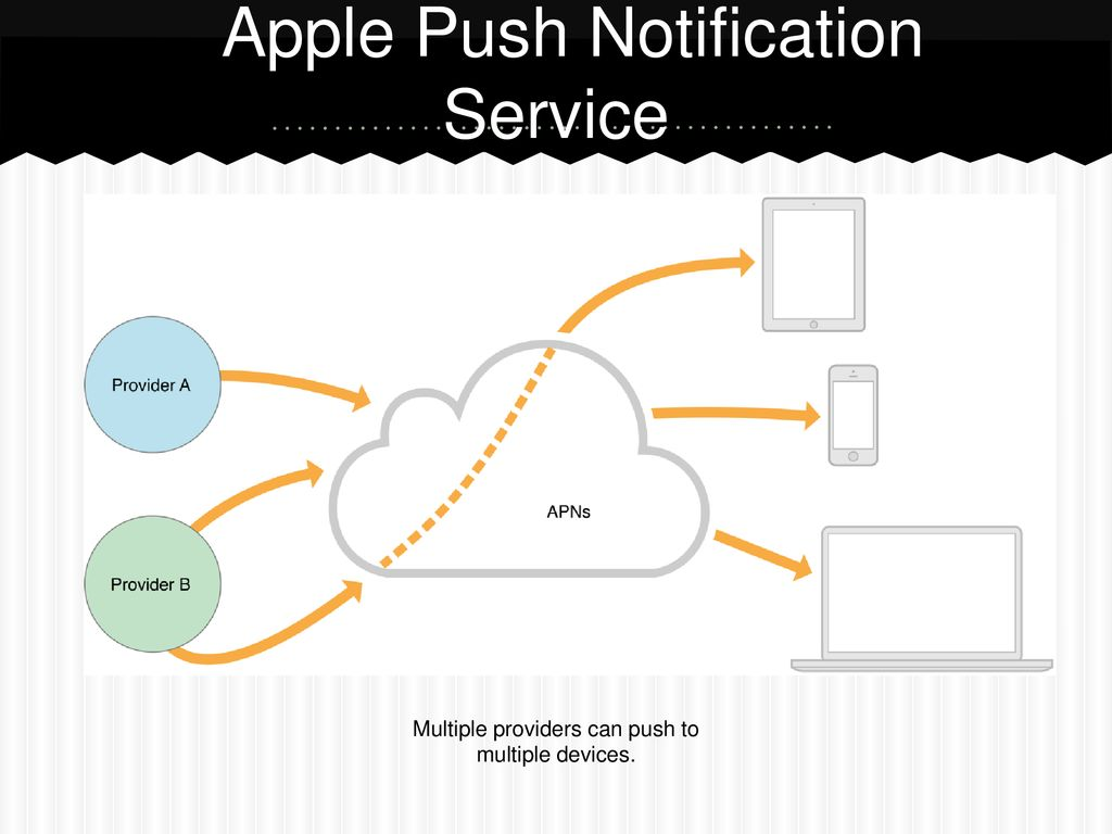 Apple Push Notification Service - ppt download