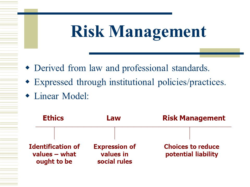 Risk Management Derived from law and professional standards.