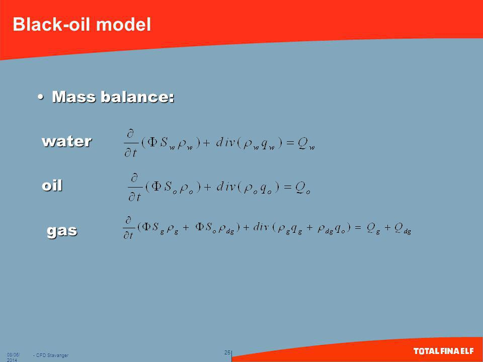 Black-oil model Mass balance: water oil gas 01/04/201701/04/2017