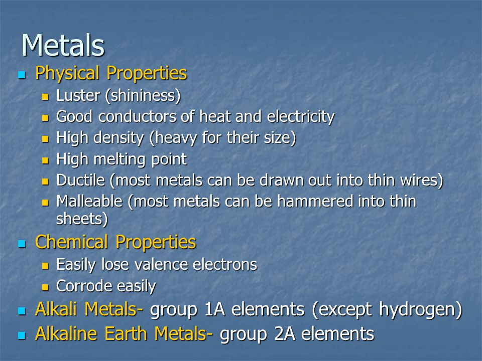 Metals Physical Properties Chemical Properties