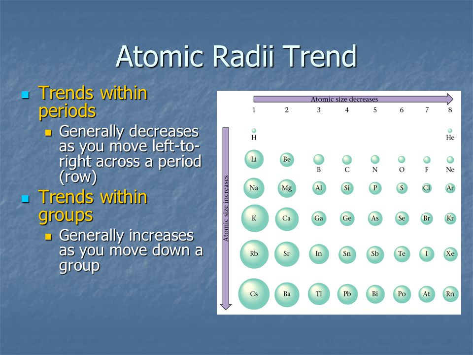 Atomic Radii Trend Trends within periods Trends within groups