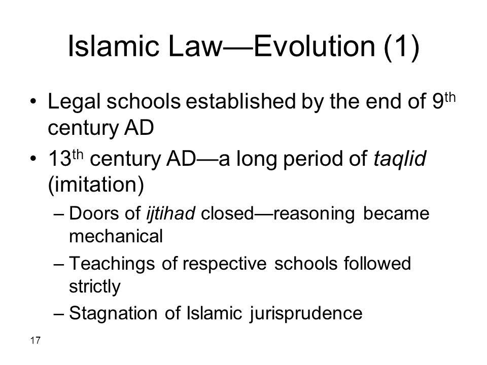 Islamic Law—Evolution (1)