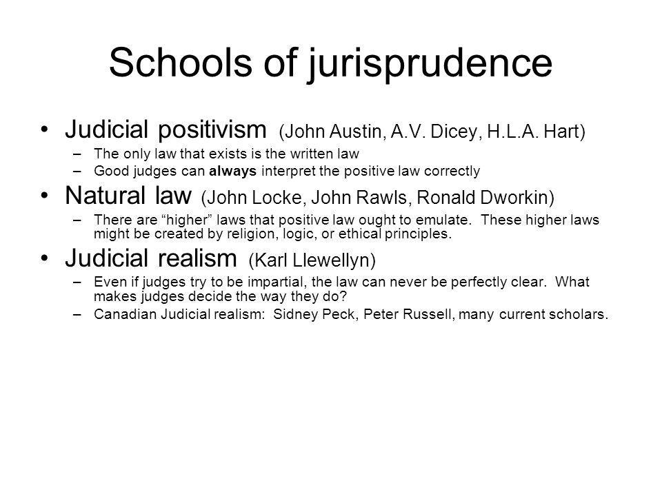Schools of jurisprudence