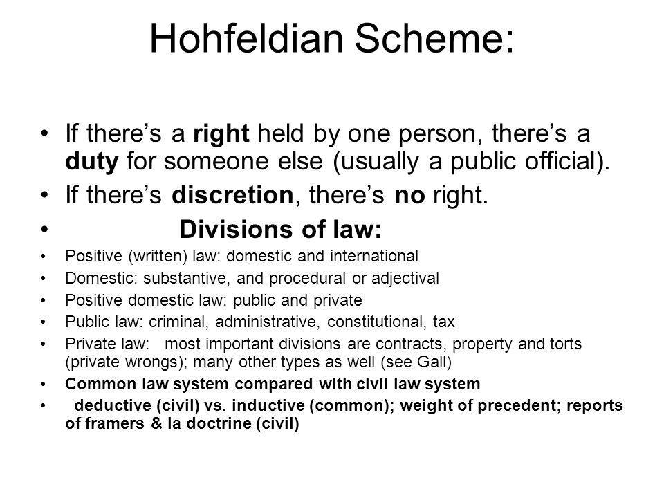 Hohfeldian Scheme: If there's a right held by one person, there's a duty for someone else (usually a public official).