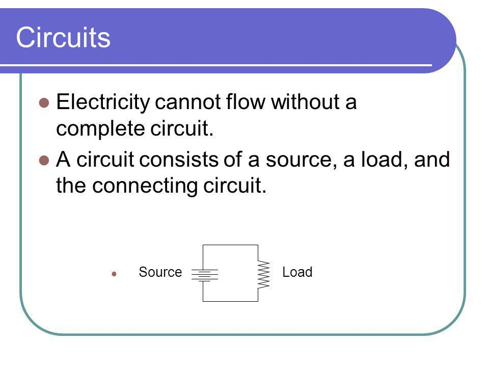 Circuits Electricity cannot flow without a complete circuit.