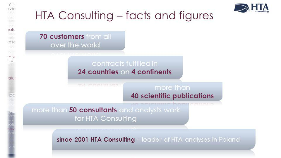 HTA Consulting 11 years experience Our proposal for European