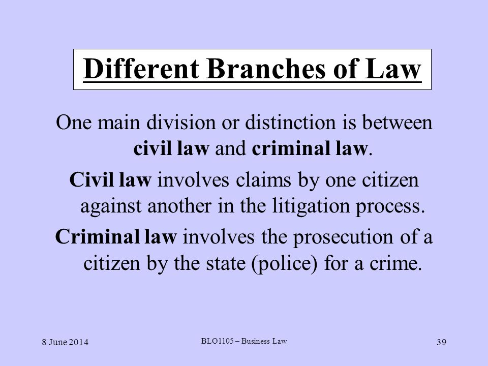 Different Branches of Law