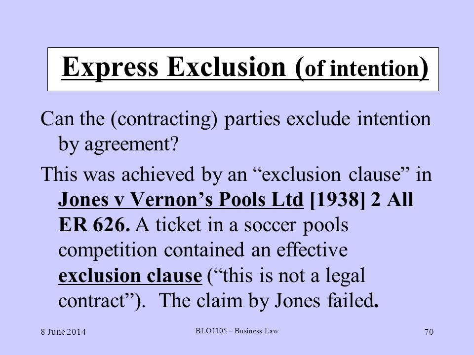 Express Exclusion (of intention)