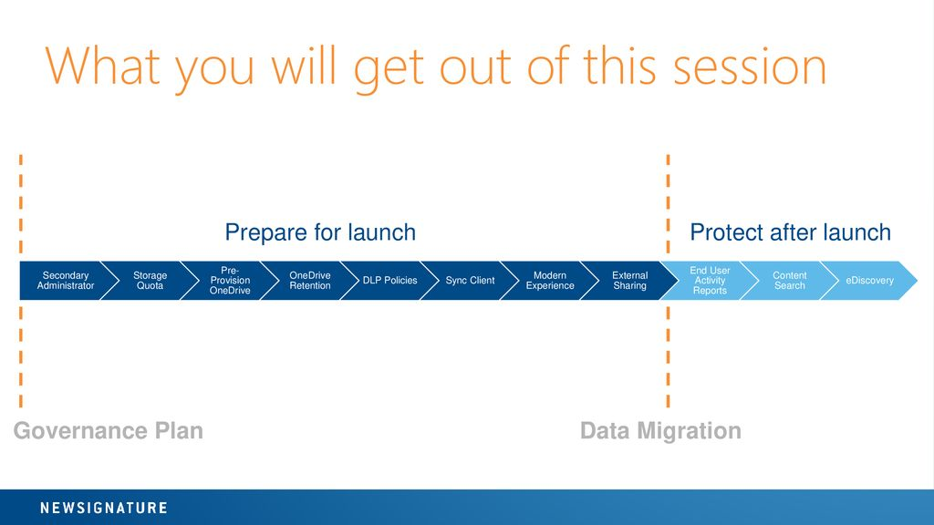 OneDrive for Business: Administration, Security and Compliance - ppt