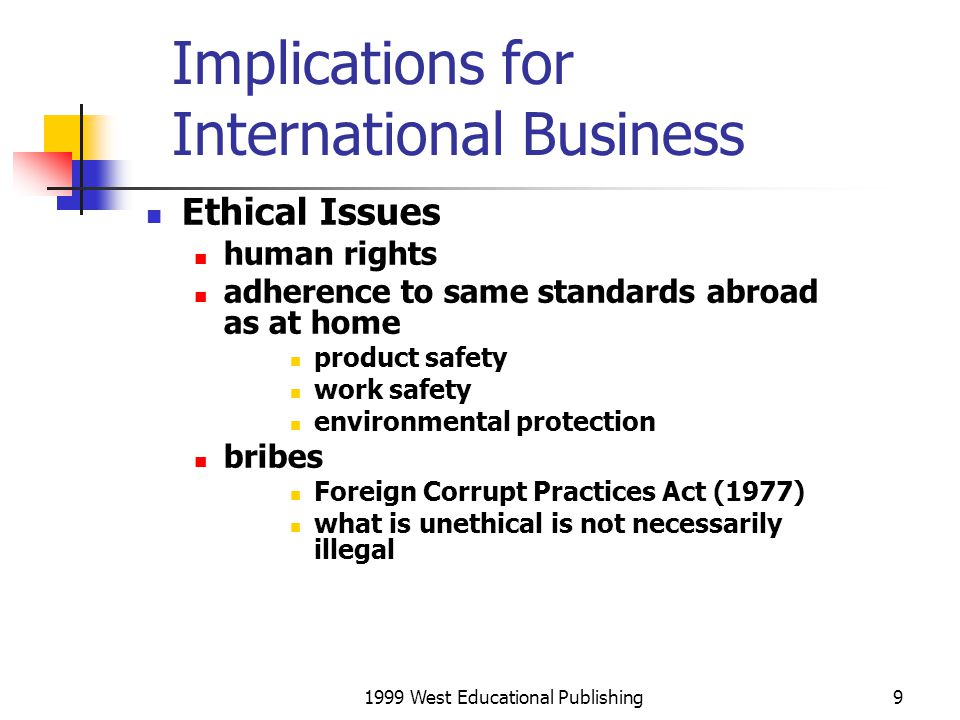 Implications for International Business