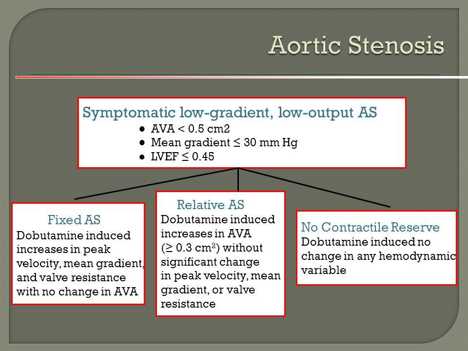Aortic Stenosis Symptomatic low-gradient, low-output AS Fixed AS