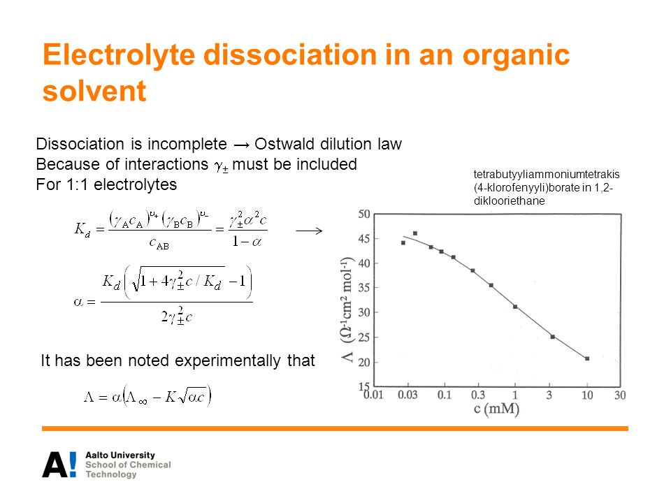 Electrolyte dissociation in an organic solvent