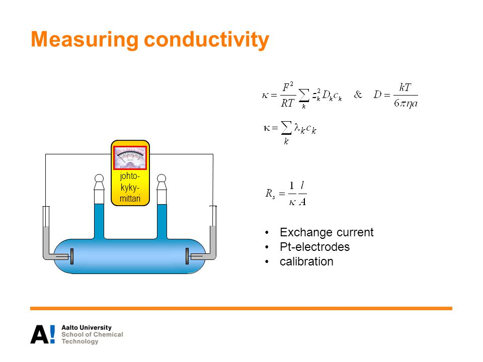 Measuring conductivity