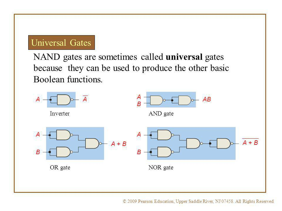 Universal Gates NAND gates are sometimes called universal gates because they can be used to produce the other basic Boolean functions.