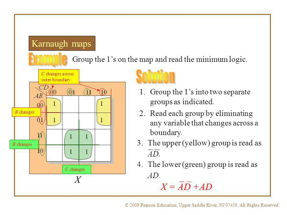 Example Solution Karnaugh maps X X = AD +AD