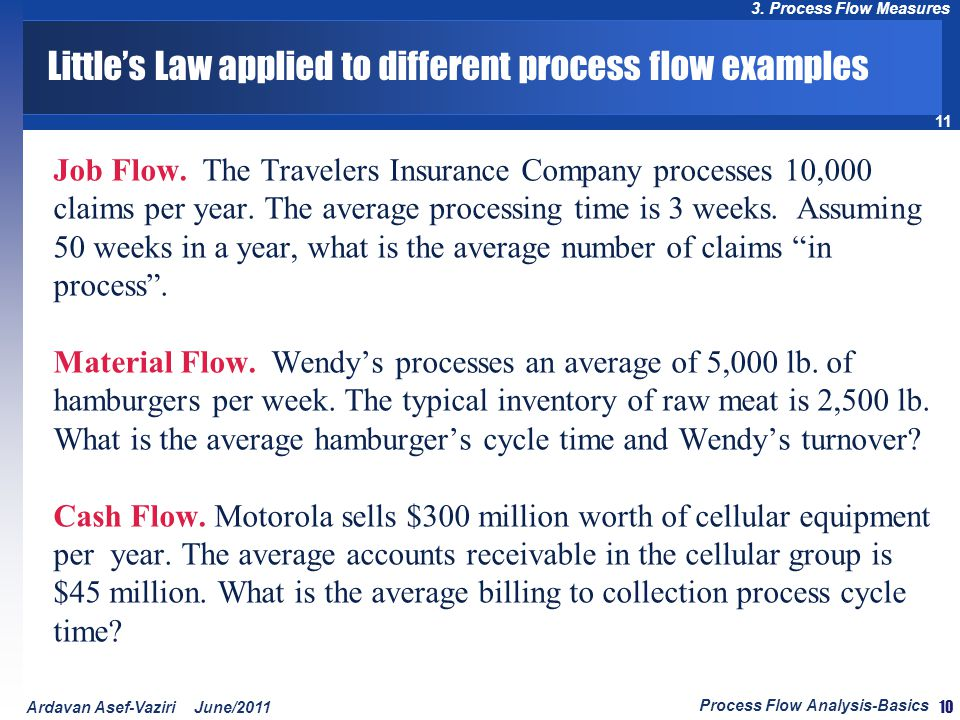 Little's Law applied to different process flow examples