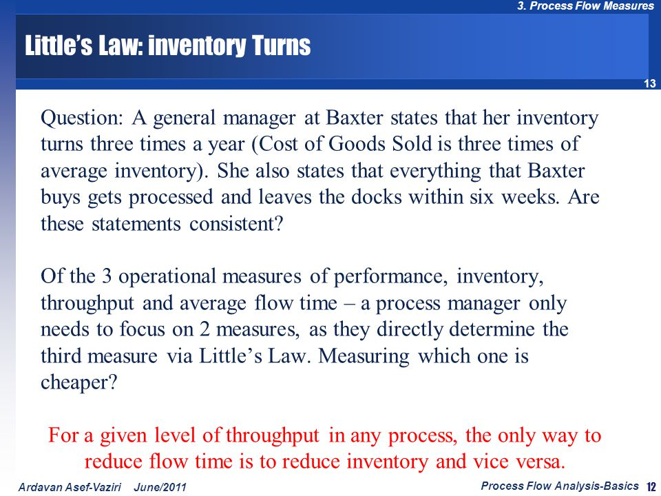 Little's Law: inventory Turns