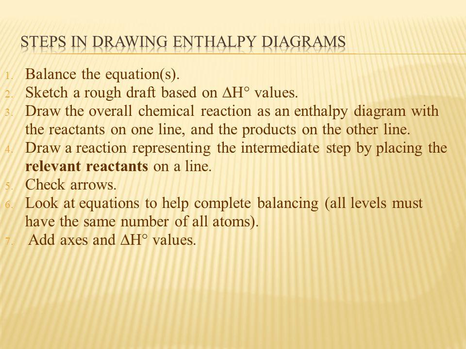 Textbook Ap Chemistry Enthalpy Diagram Wiring Diagrams