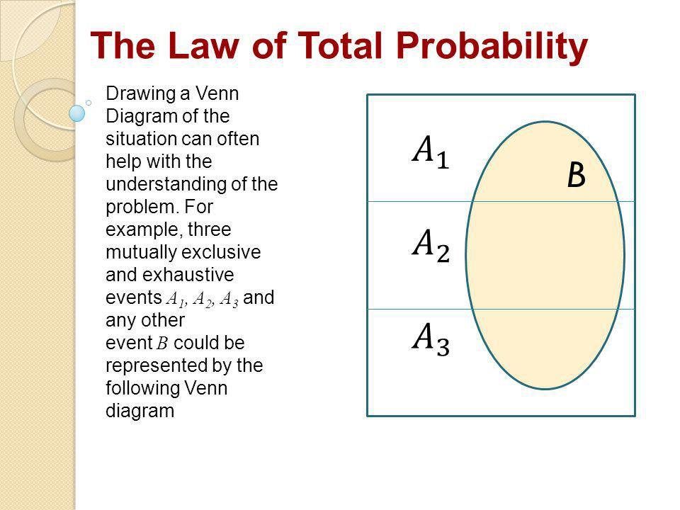 The Law Of Total Probability Ppt Video Online Download