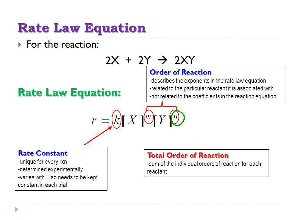 Rate Law Equation Rate Law Equation: For the reaction: 2X + 2Y  2XY