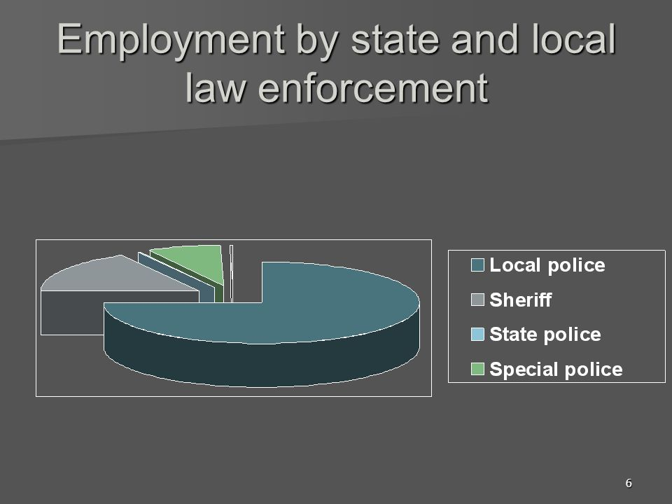 Employment by state and local law enforcement