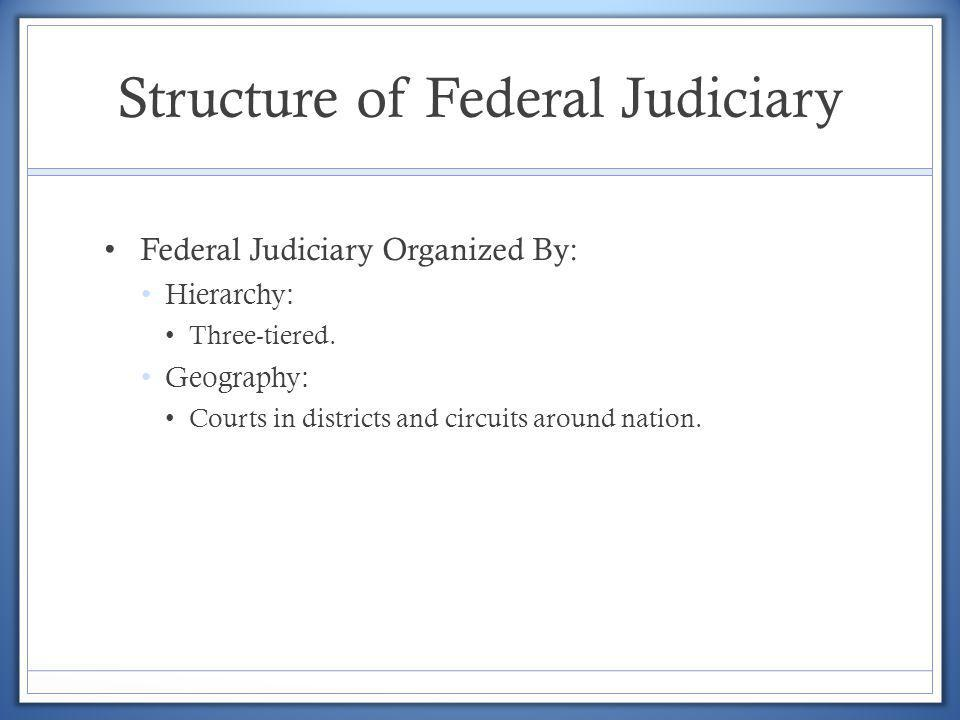 Structure of Federal Judiciary