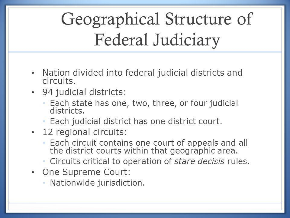 Geographical Structure of Federal Judiciary