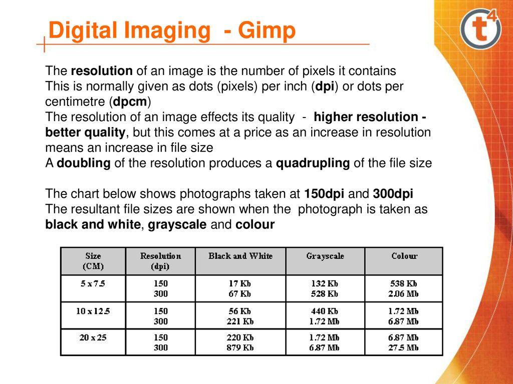 Technology ICT Option: Gimp  - ppt download