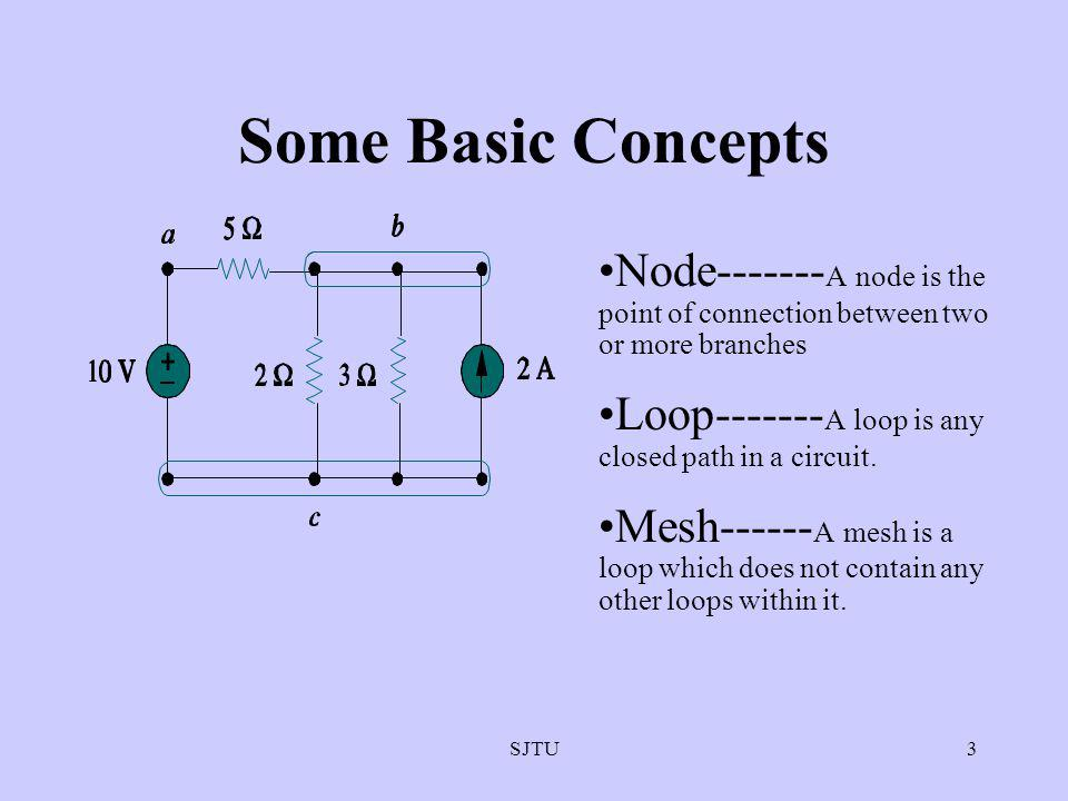 Some Basic Concepts Node-------A node is the point of connection between two or more branches. Loop-------A loop is any closed path in a circuit.