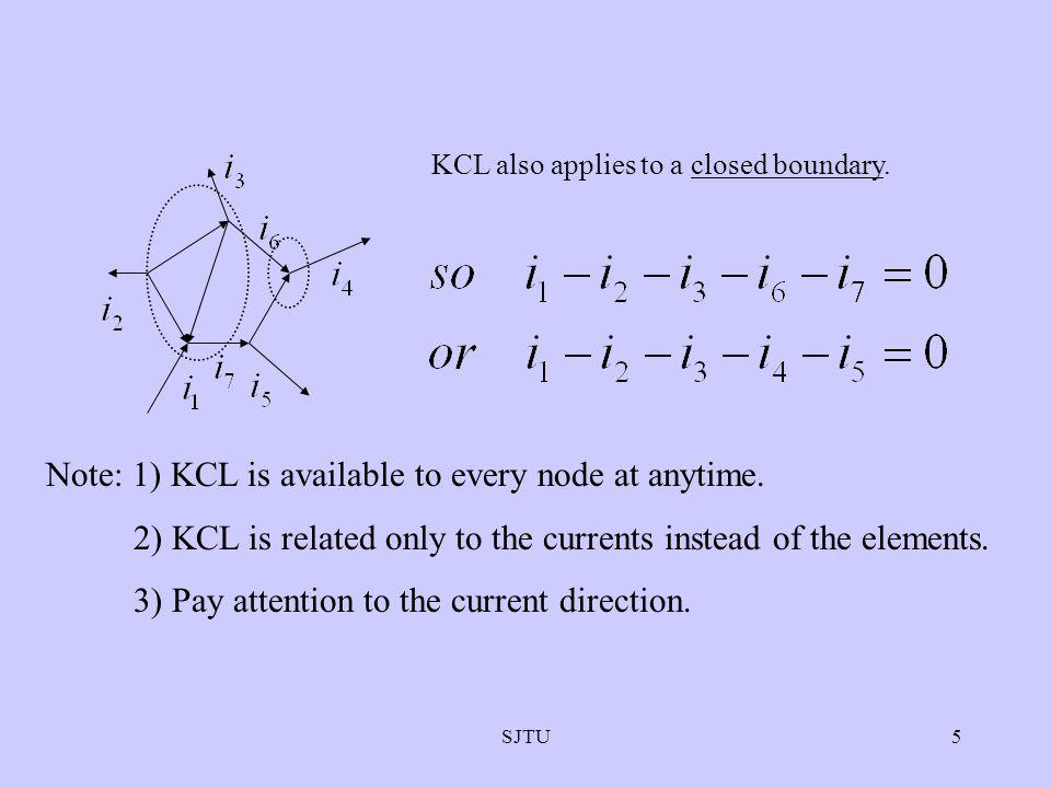 Note: 1) KCL is available to every node at anytime.