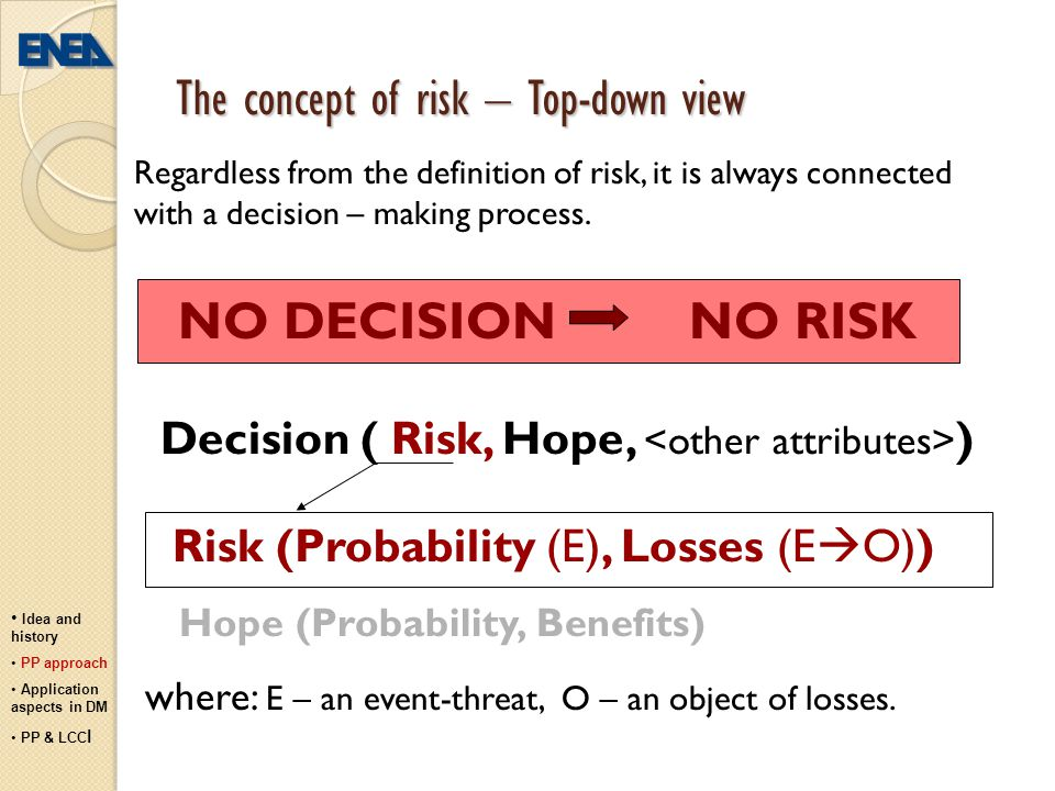 The concept of risk – Top-down view