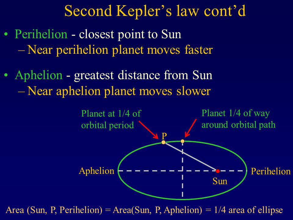 Second Kepler's law cont'd